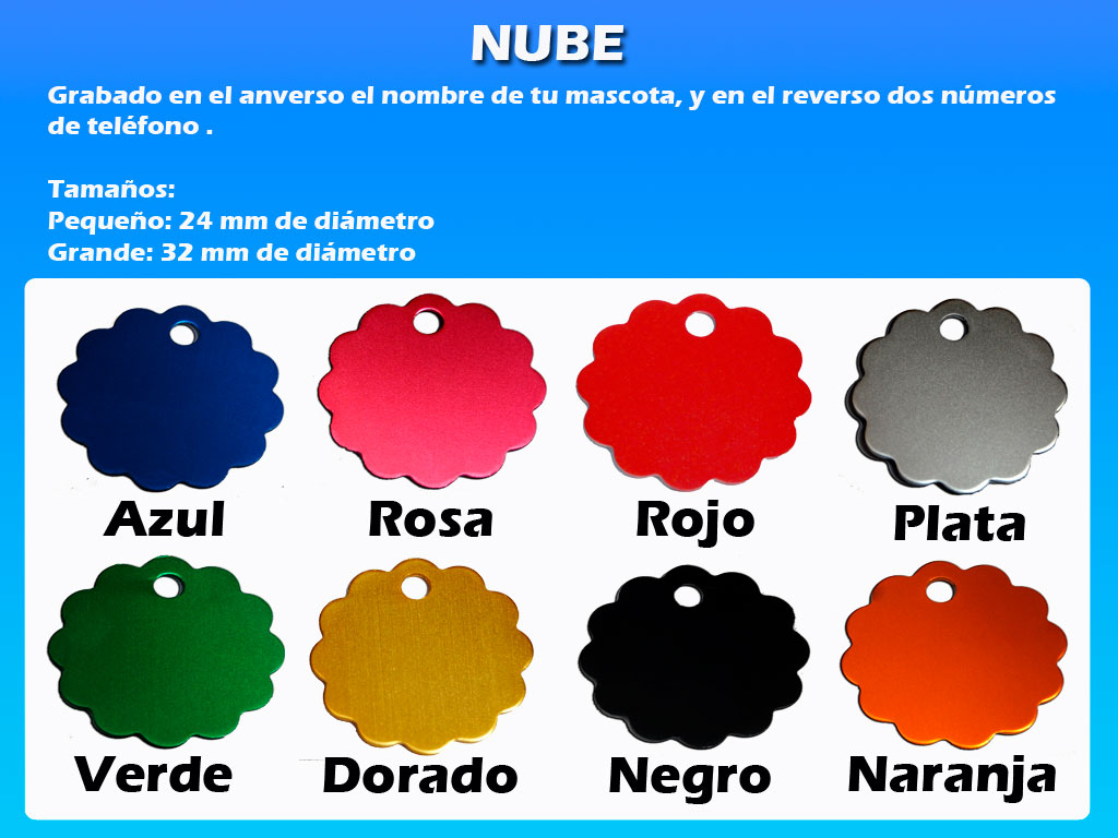 placa-identificativa-nube